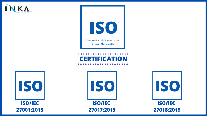 INKA Entworks Receives Multiple ISO Certifications; Affirms Commitment To Highest Security Standards Providing Robust App And Cloud Security Through AppSealing And PallyCon